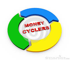 money-cyclers