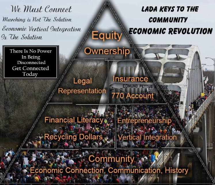 lada pyramid