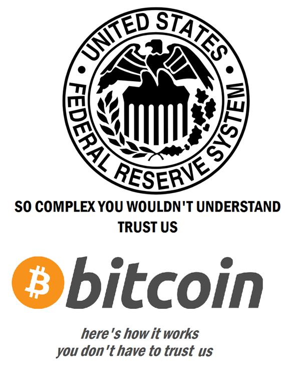 bitcoin-fed
