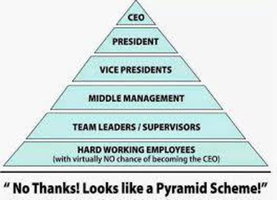 Pyramid-of-job-Big-1