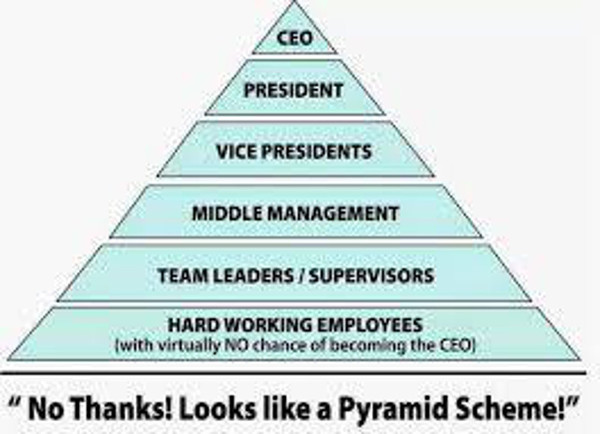 Pyramid-of-job-Big-1